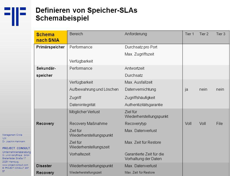Definieren von Speicher-SLAs Schemabeispiel