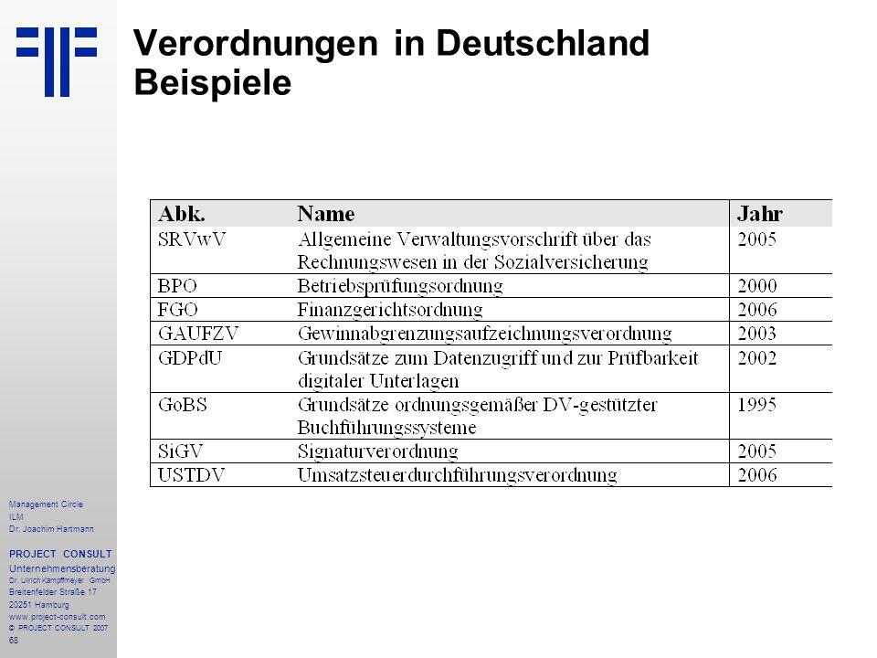 Verordnungen in Deutschland Beispiele
