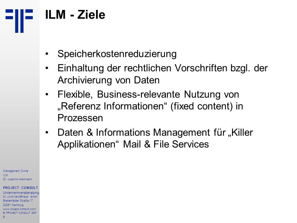 ILM - Ziele Speicherkostenreduzierung