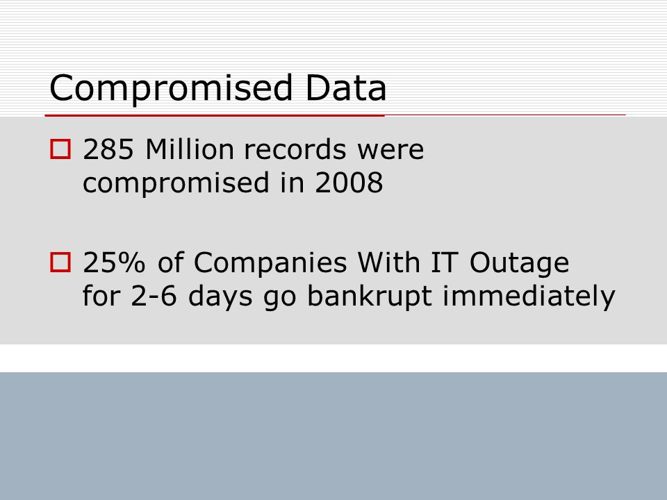 Compromised Data 285 Million records were compromised in 2008