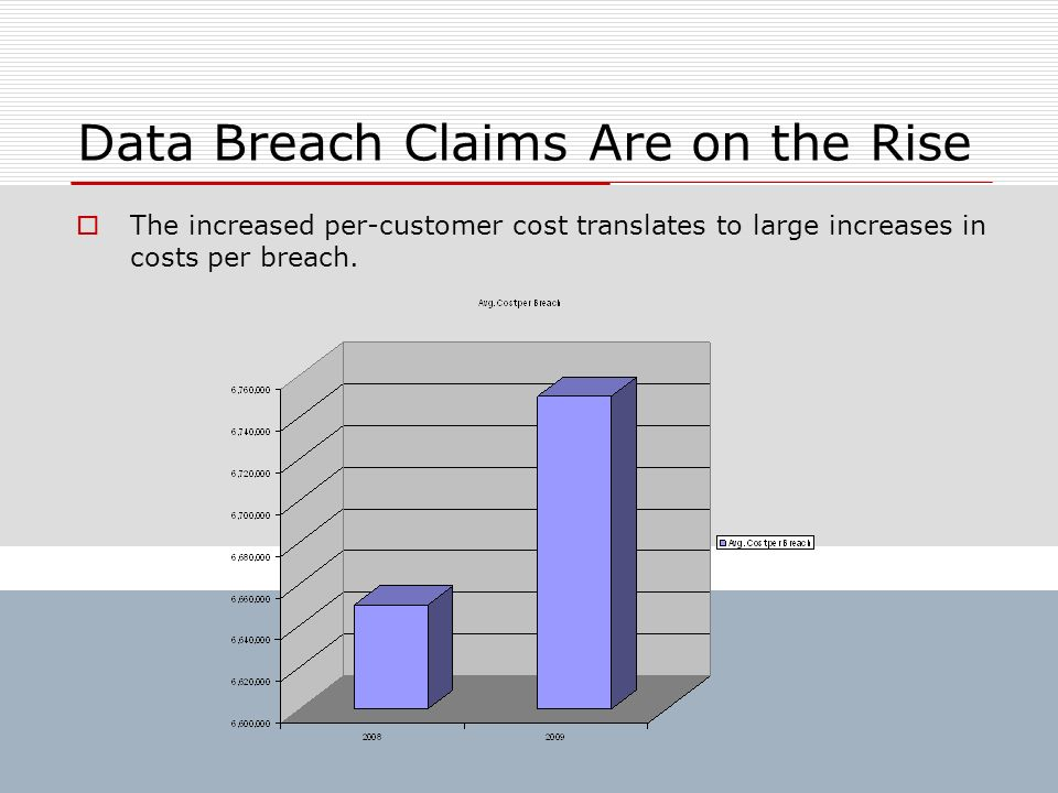 Data Breach Claims Are on the Rise