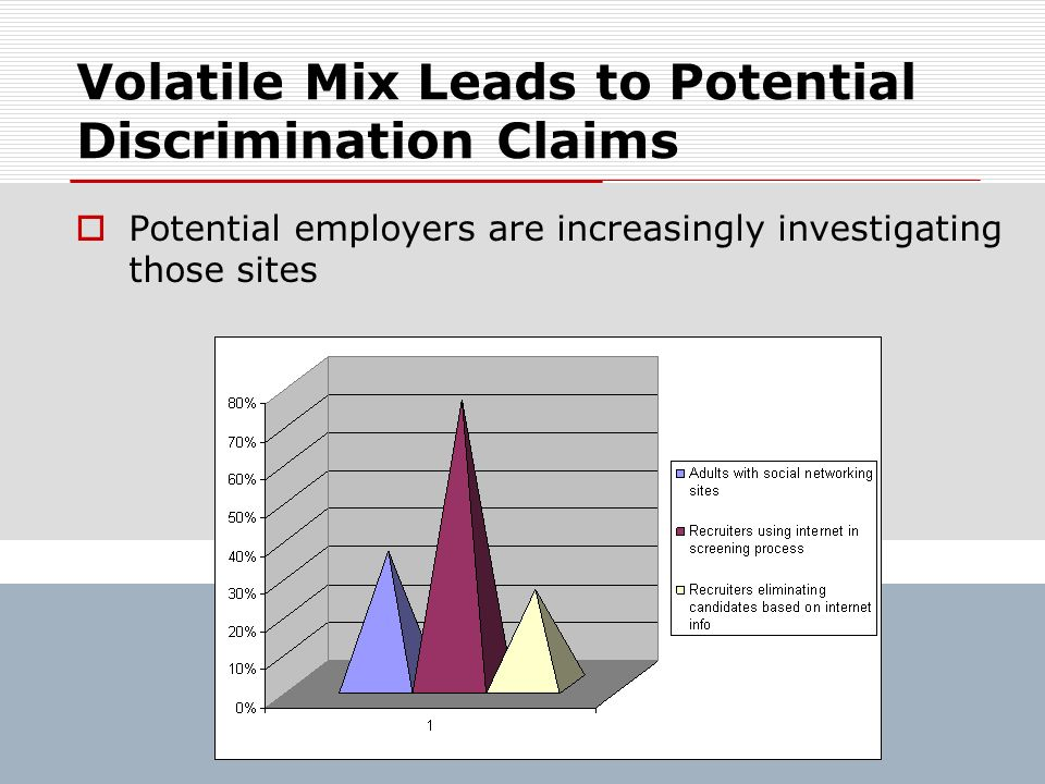 Volatile Mix Leads to Potential Discrimination Claims