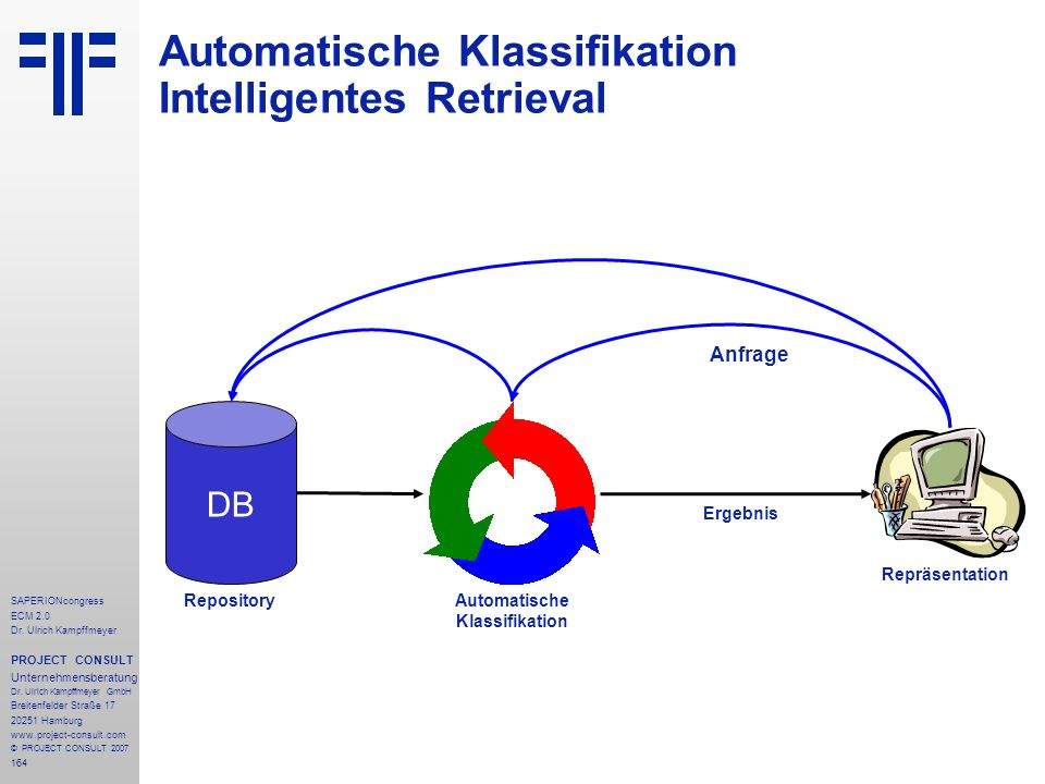 Automatische Klassifikation Intelligentes Retrieval