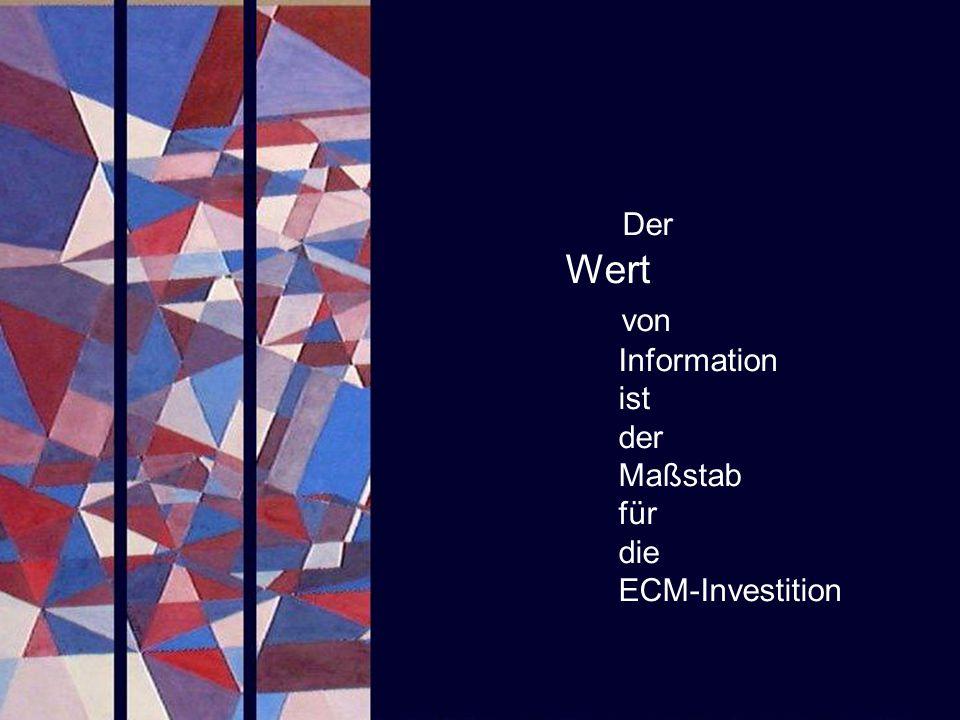Der Wert von Information ist der Maßstab für die ECM-Investition