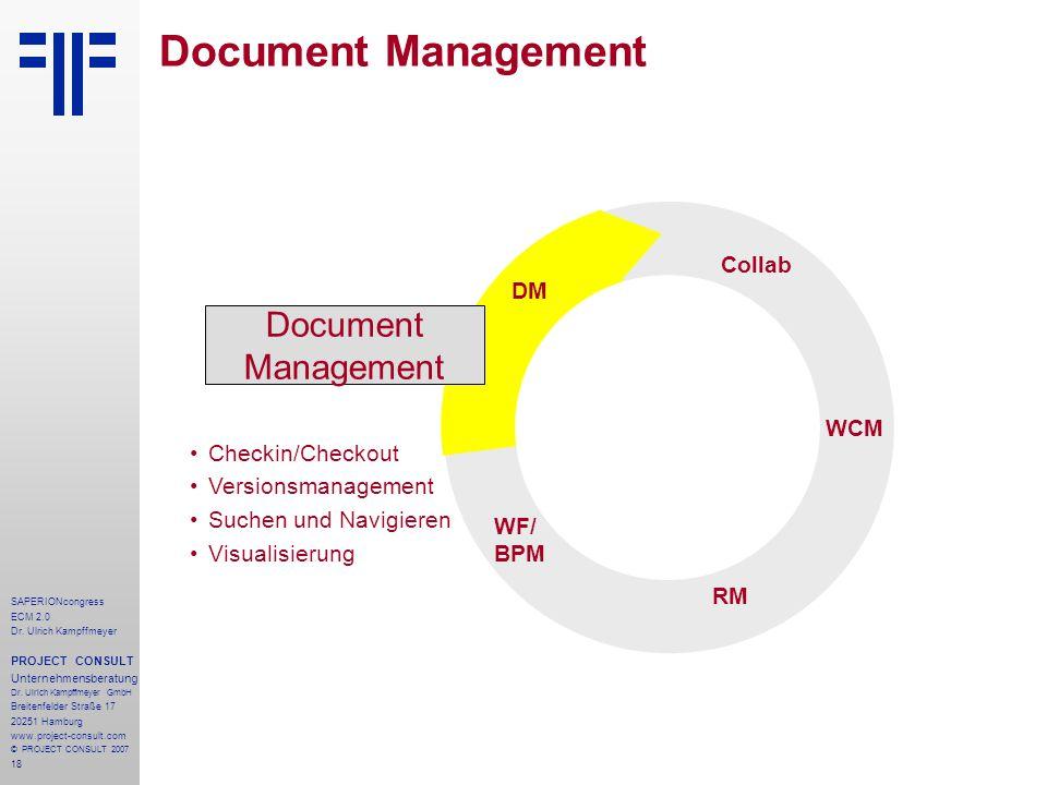 Document Management Document Management STORE Collab DM WCM
