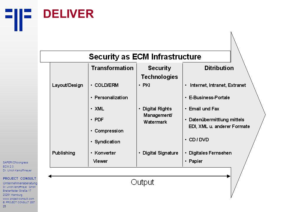 DELIVER PROJECT CONSULT Unternehmensberatung SAPERIONcongress ECM 2.0