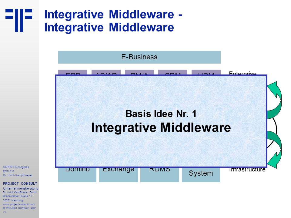 Integrative Middleware - Integrative Middleware