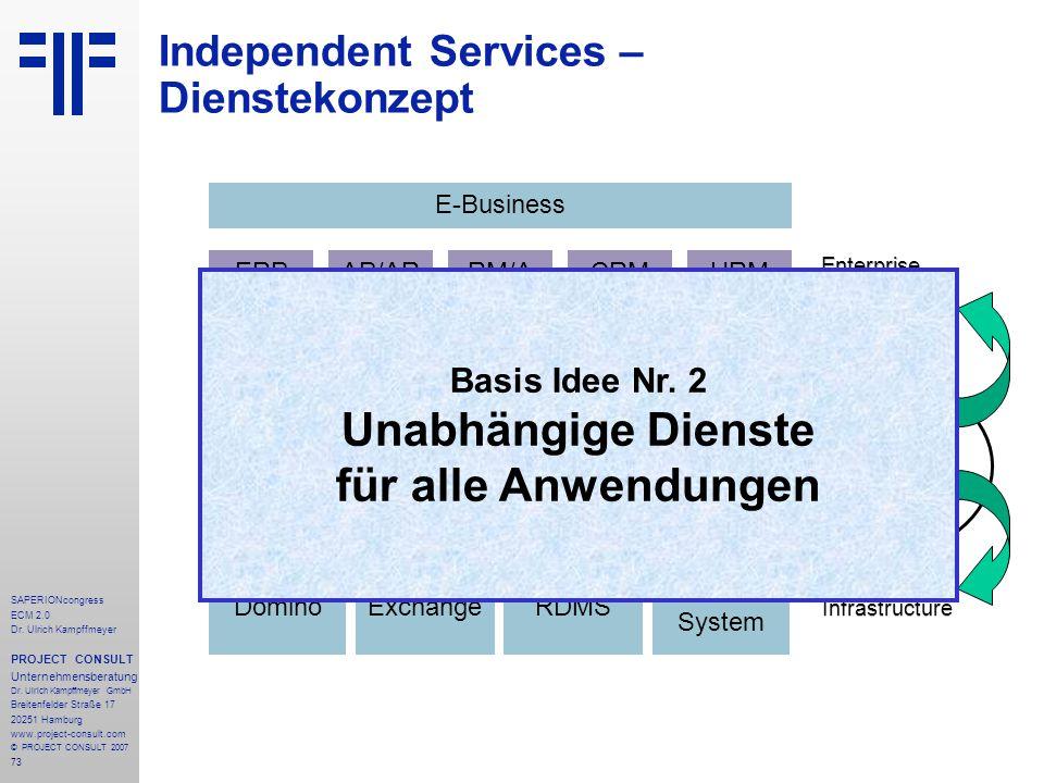Independent Services – Dienstekonzept