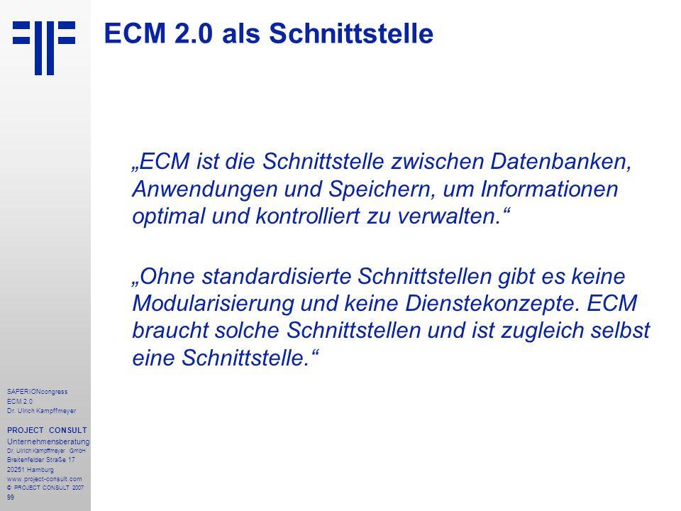 ECM 2.0 als Schnittstelle