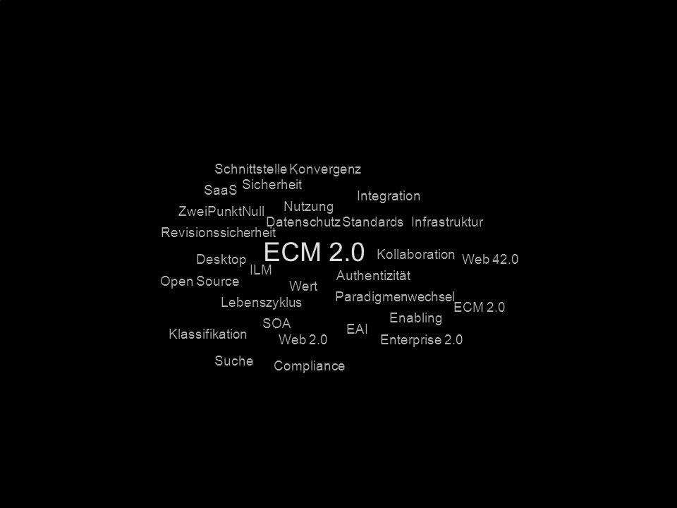 ECM 2.0 Schnittstelle Konvergenz Sicherheit SaaS Integration Nutzung