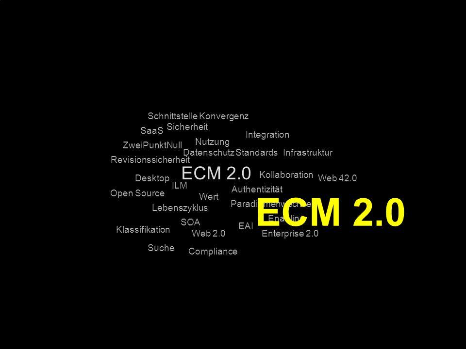 ECM 2.0 ECM 2.0 Schnittstelle Konvergenz Sicherheit SaaS Integration
