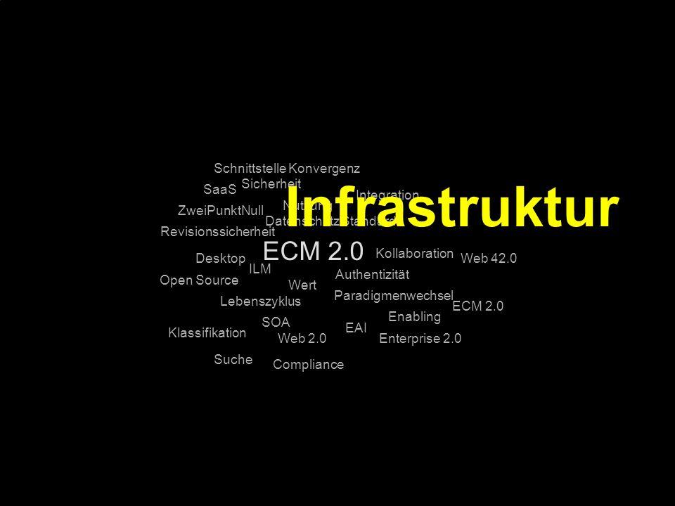 Infrastruktur ECM 2.0 Schnittstelle Konvergenz Sicherheit SaaS