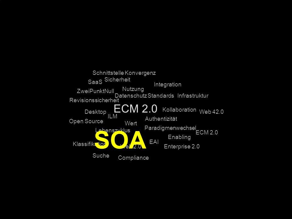 SOA ECM 2.0 Schnittstelle Konvergenz Sicherheit SaaS Integration