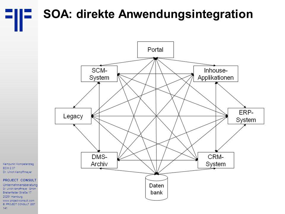 SOA: direkte Anwendungsintegration
