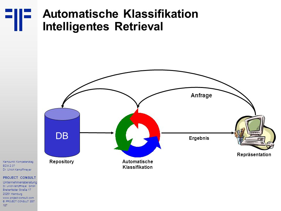 Automatische Klassifikation Intelligentes Retrieval