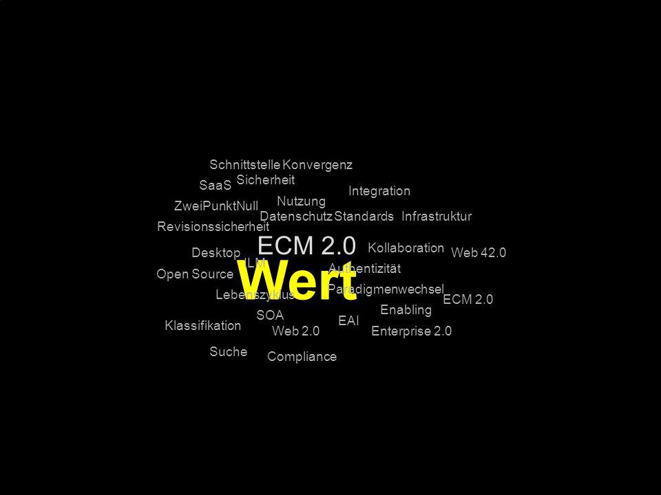 Wert ECM 2.0 Schnittstelle Konvergenz Sicherheit SaaS Integration