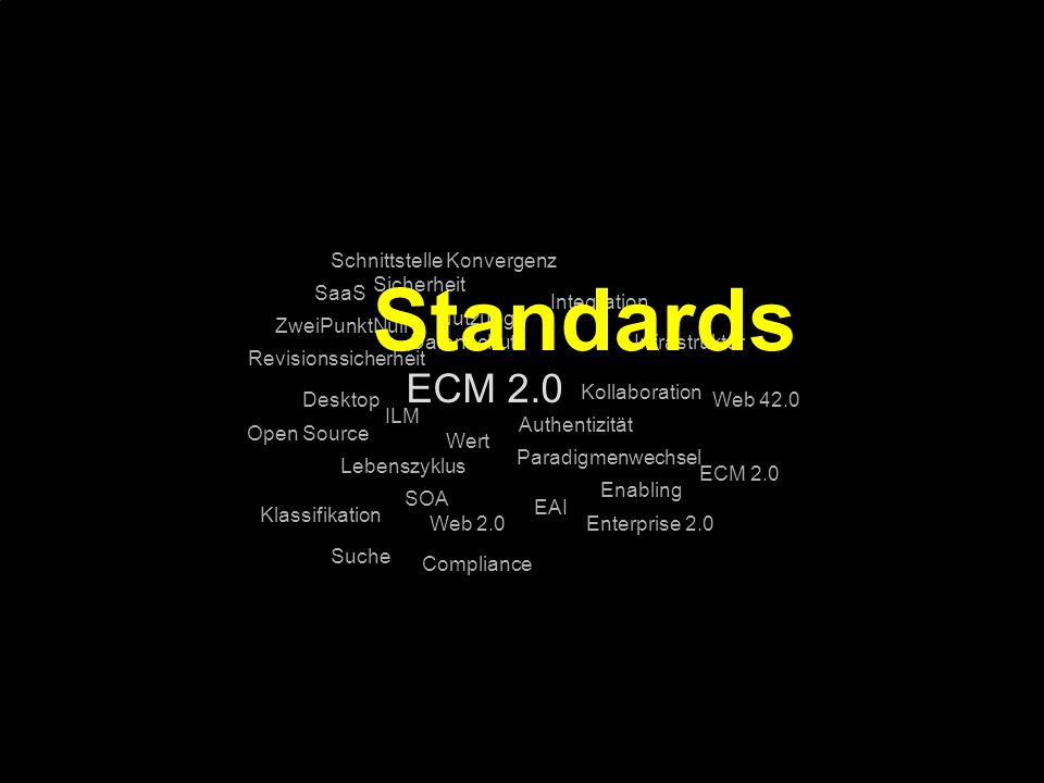Standards ECM 2.0 Schnittstelle Konvergenz Sicherheit SaaS Integration