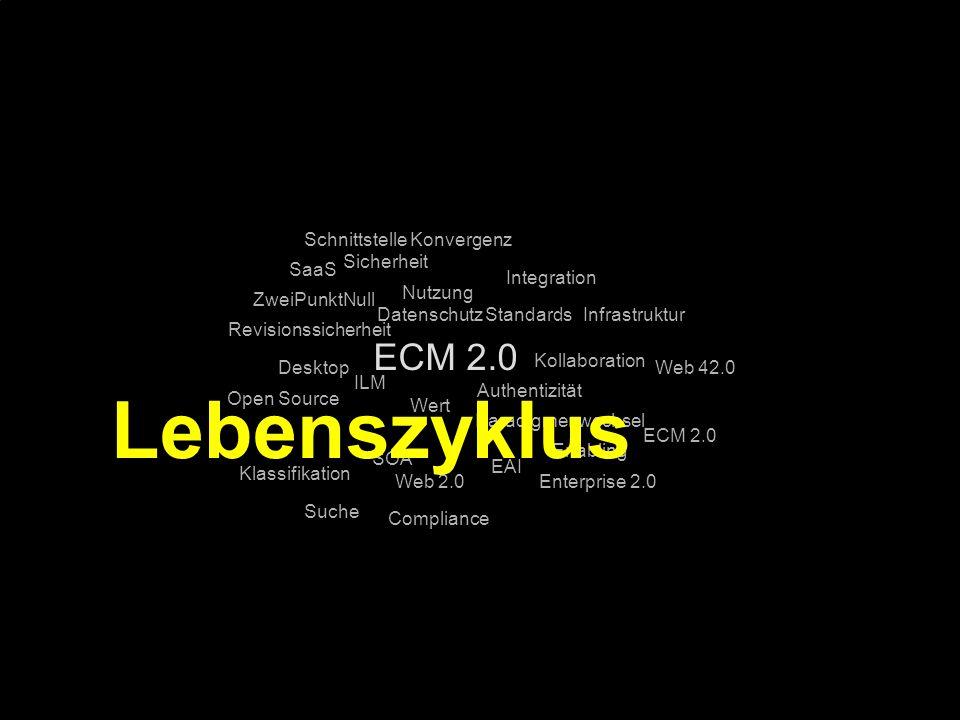 Lebenszyklus ECM 2.0 Schnittstelle Konvergenz Sicherheit SaaS