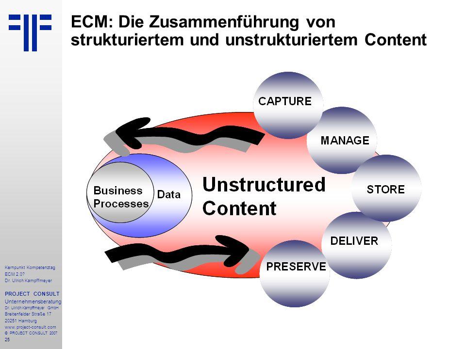 ECM: Die Zusammenführung von strukturiertem und unstrukturiertem Content
