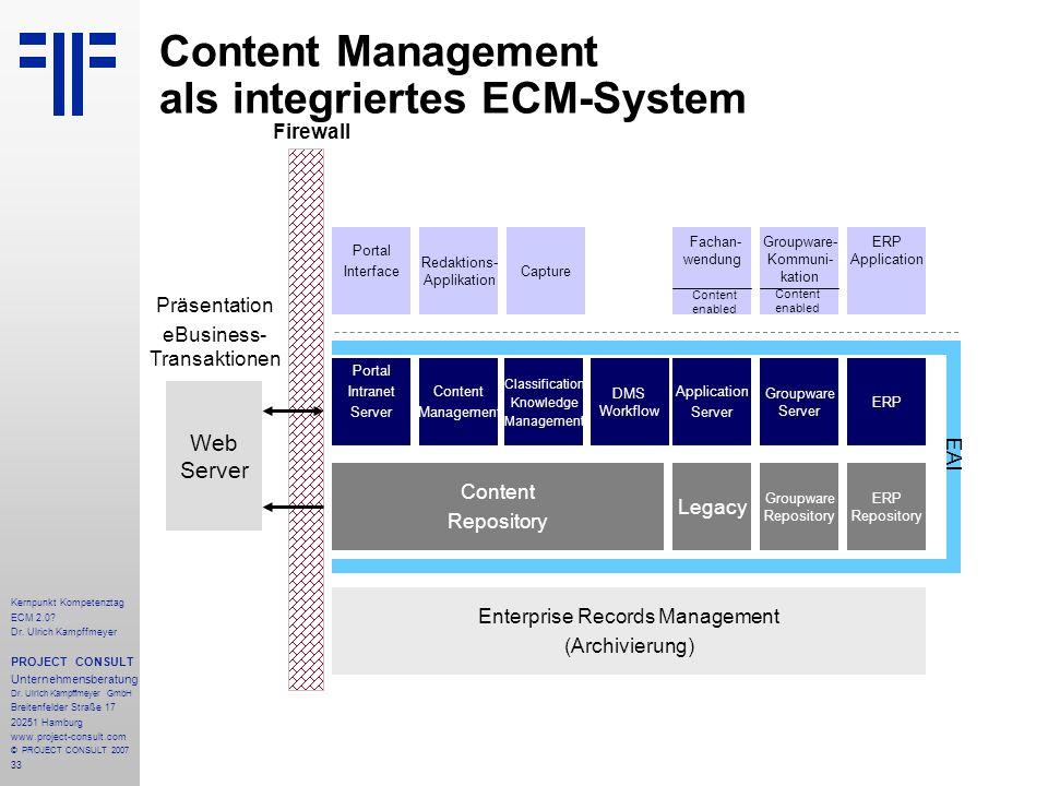 Content Management als integriertes ECM-System