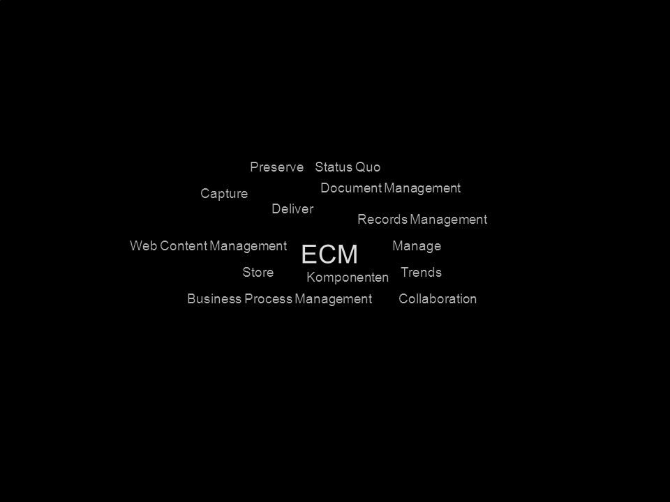 ECM Preserve Status Quo Document Management Capture Deliver