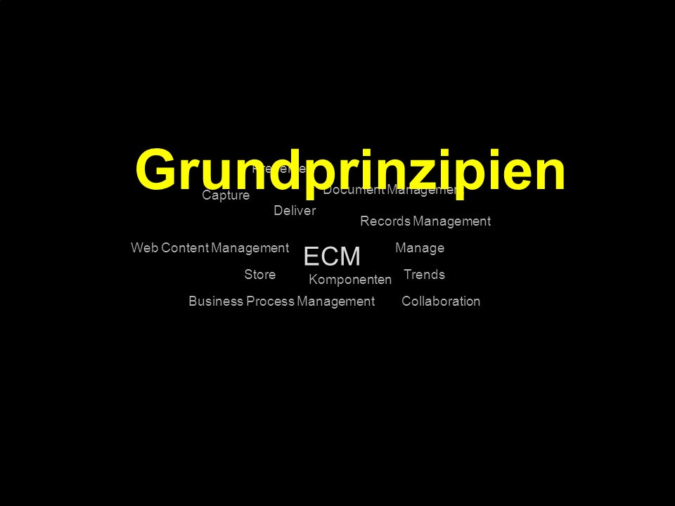 Grundprinzipien ECM Preserve Document Management Capture Deliver