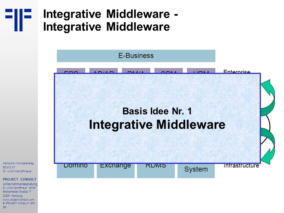 Integrative Middleware - Integrative Middleware