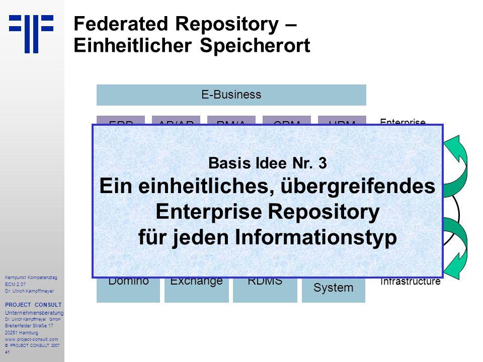 Federated Repository – Einheitlicher Speicherort