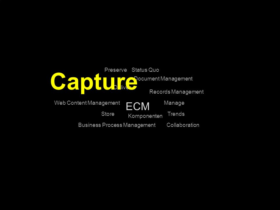 Capture ECM Preserve Status Quo Document Management Deliver