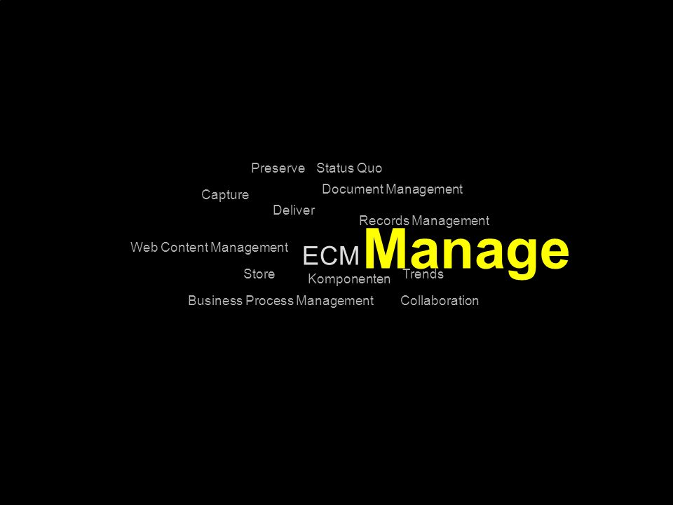 Manage ECM Preserve Status Quo Document Management Capture Deliver