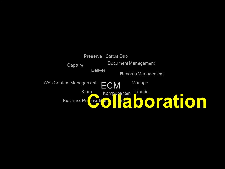 Collaboration ECM Preserve Status Quo Document Management Capture