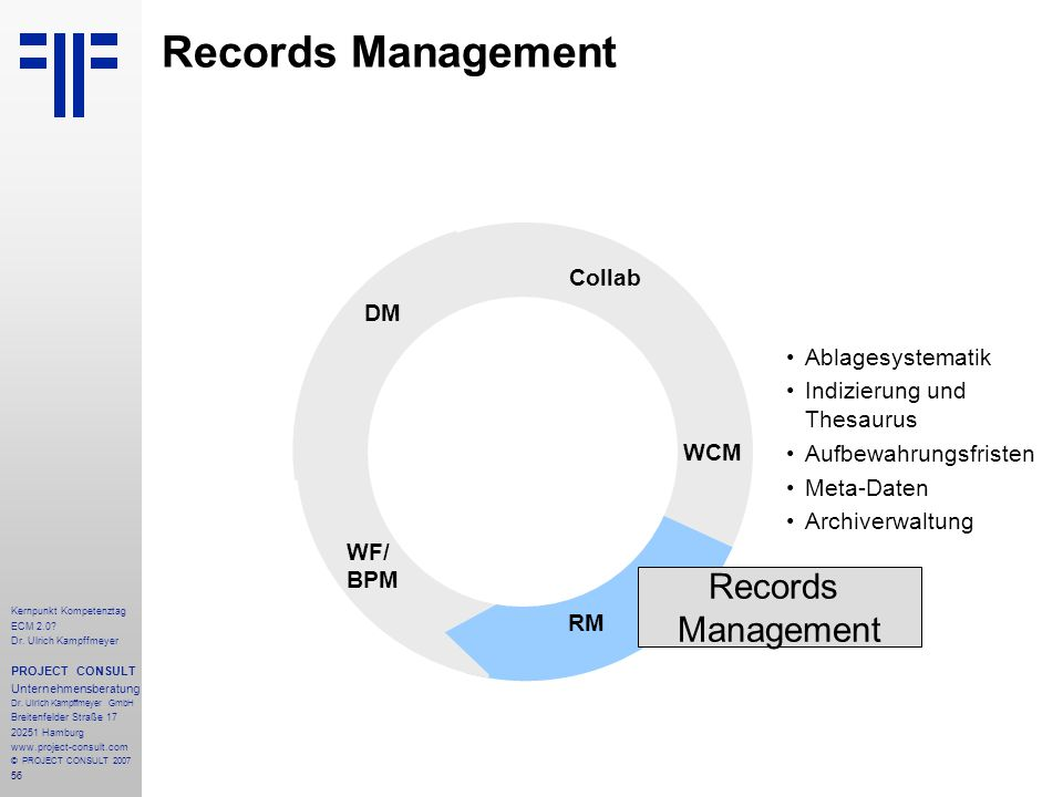 Records Management STORE Records Management Collab DM Ablagesystematik