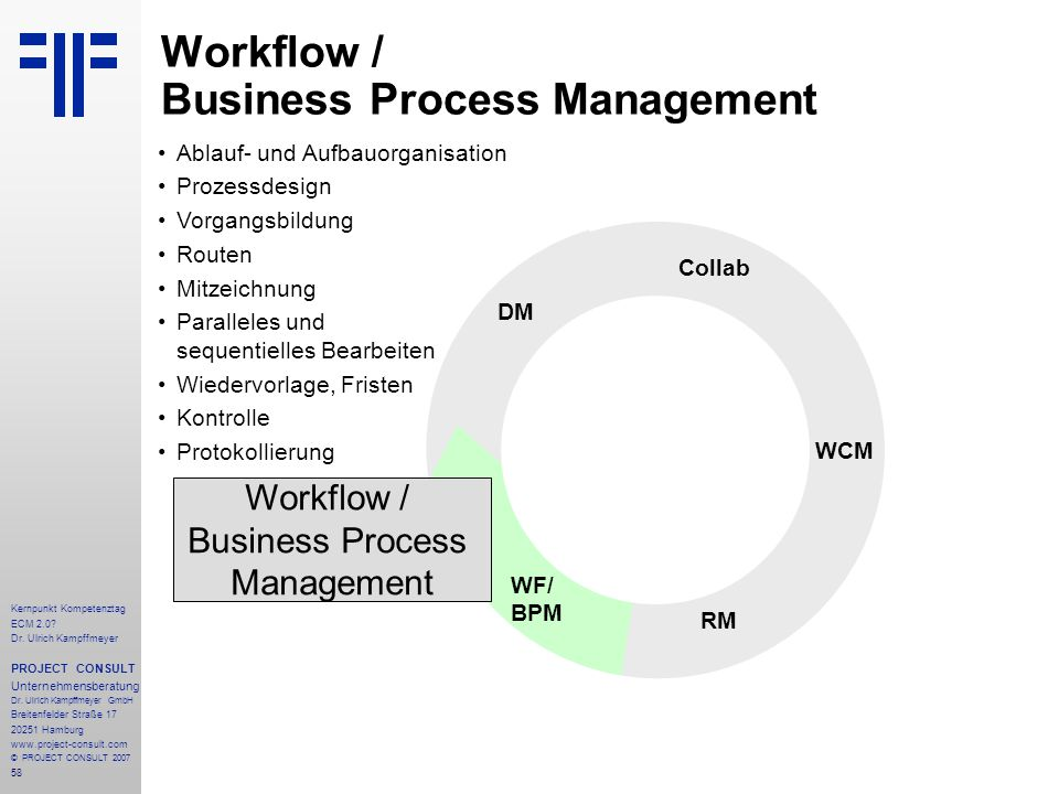 Workflow / Business Process Management