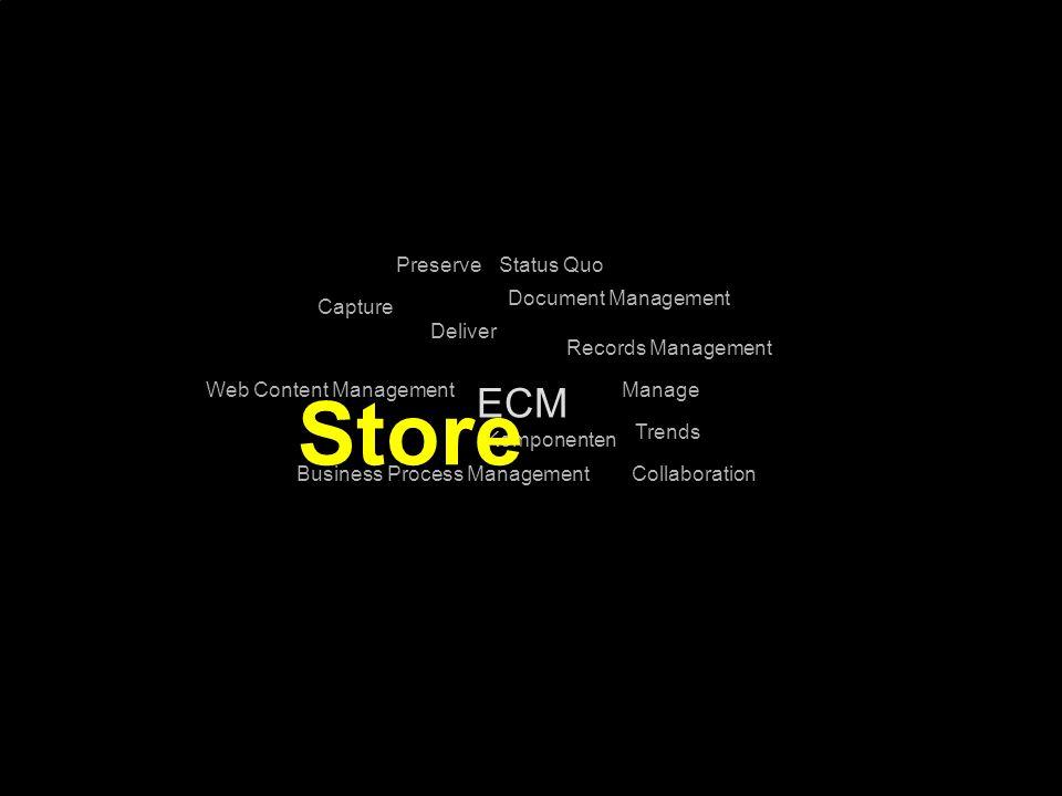 Store ECM Preserve Status Quo Document Management Capture Deliver