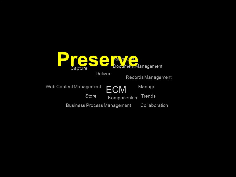Preserve ECM Status Quo Document Management Capture Deliver