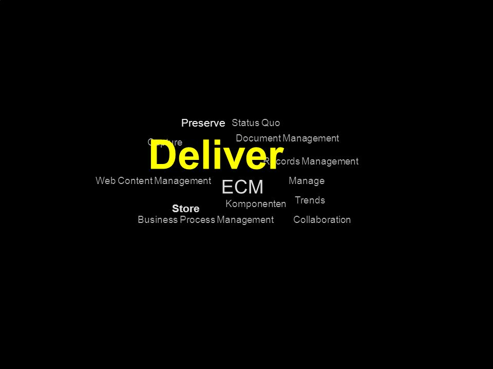 Deliver ECM Preserve Store Status Quo Document Management Capture
