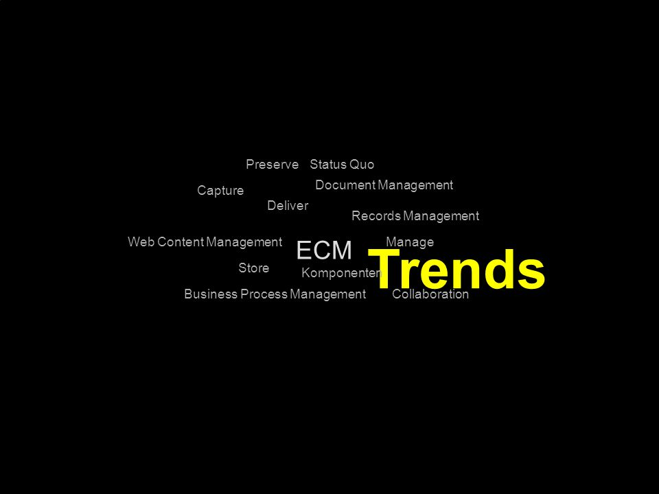 Trends ECM Preserve Status Quo Document Management Capture Deliver