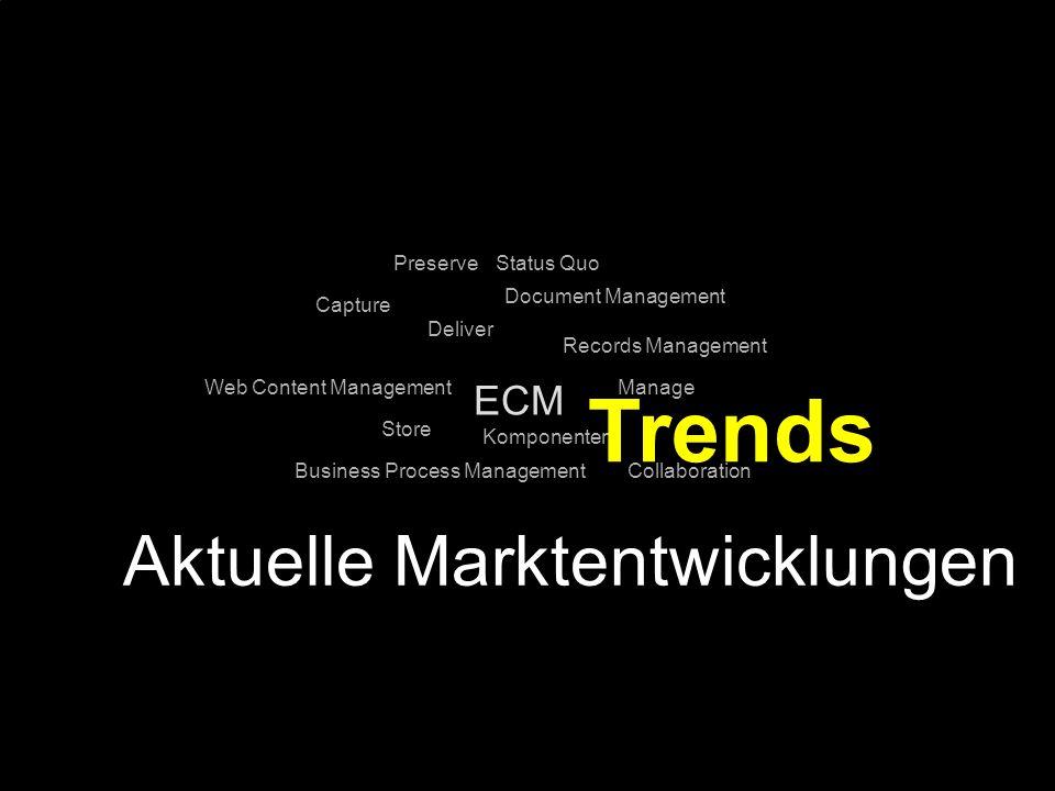 Trends Aktuelle Marktentwicklungen ECM Preserve Status Quo