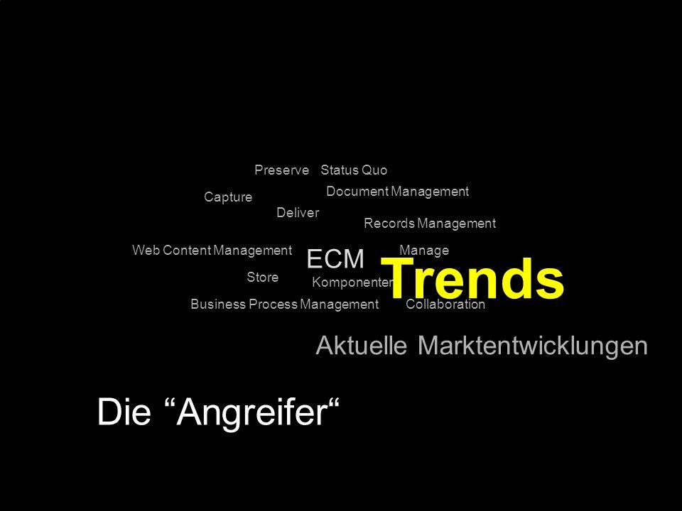Trends Die Angreifer ECM Aktuelle Marktentwicklungen Preserve