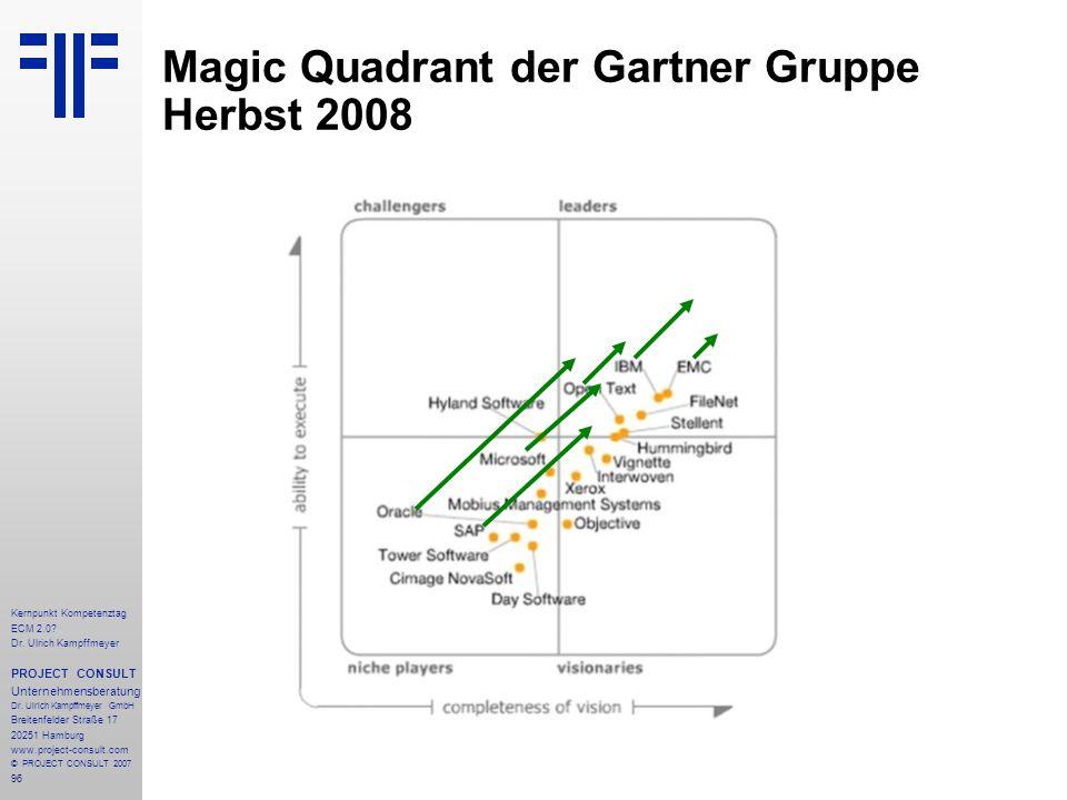 Magic Quadrant der Gartner Gruppe Herbst 2008