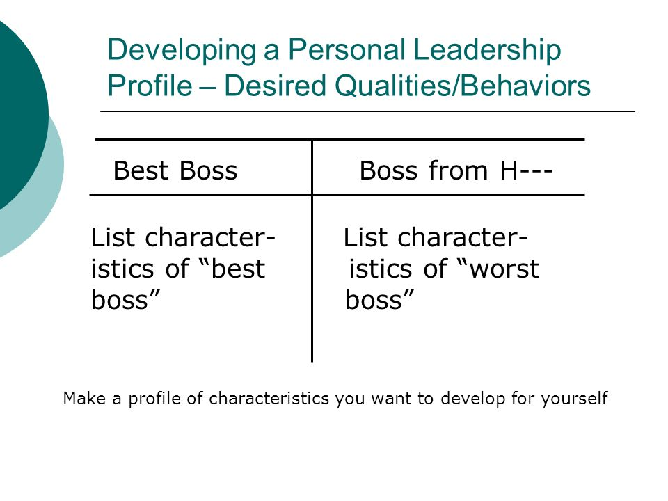 Developing a Personal Leadership Profile – Desired Qualities/Behaviors