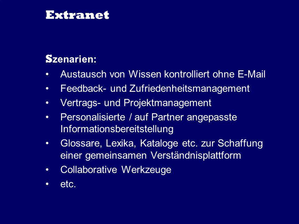 Extranet Szenarien: Austausch von Wissen kontrolliert ohne E-Mail