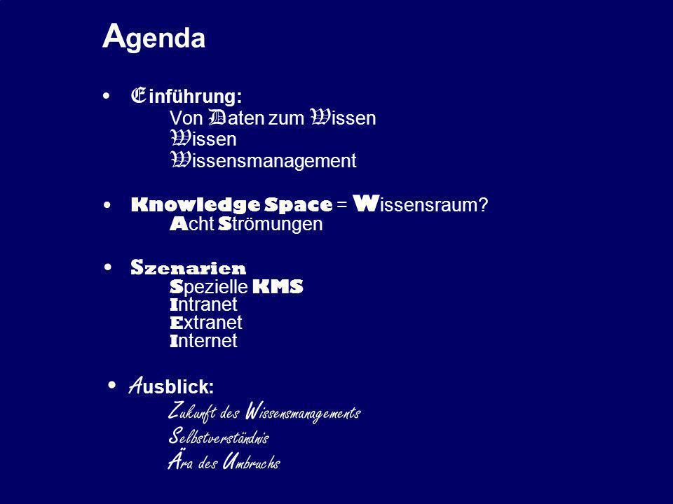 Agenda Einführung: Von Daten zum Wissen Wissen Wissensmanagement. Knowledge Space = Wissensraum Acht Strömungen.