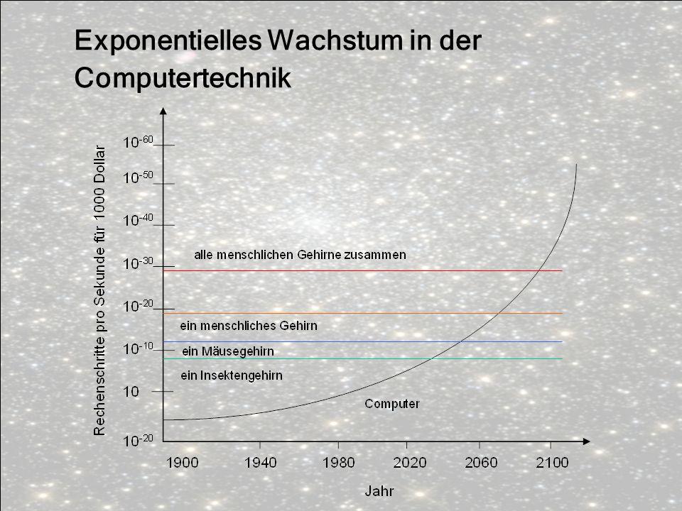 Exponentielles Wachstum in der