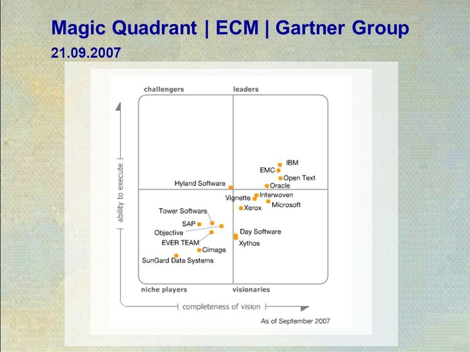 Magic Quadrant | ECM | Gartner Group 21.09.2007