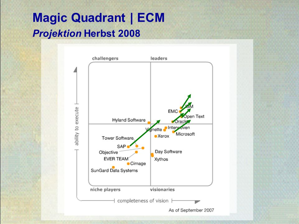 Magic Quadrant | ECM Projektion Herbst 2008