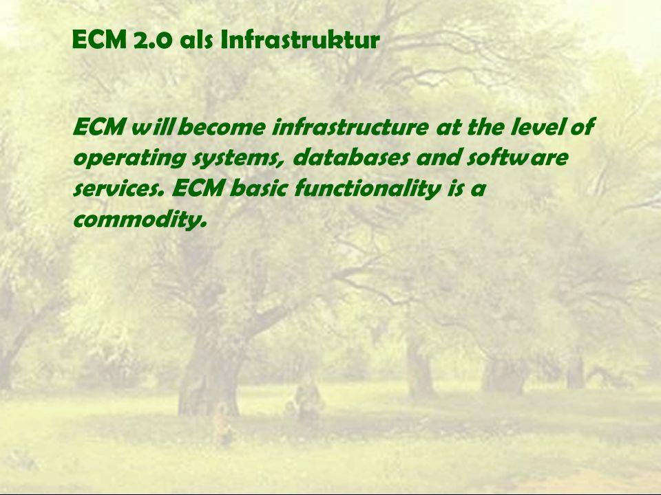 ECM 2.0 als Infrastruktur