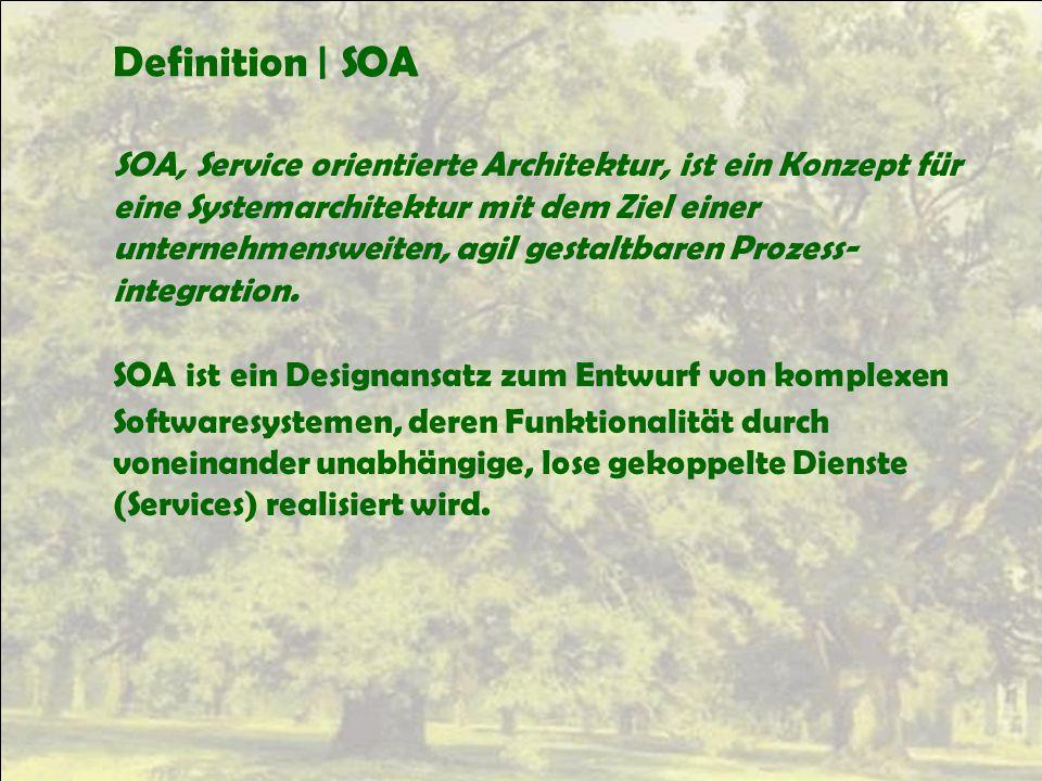 Definition | SOA