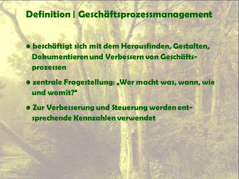 Definition | Geschäftsprozessmanagement