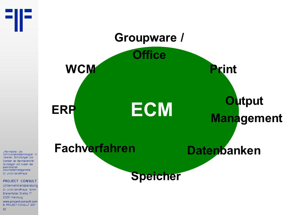ECM Groupware / Office WCM Print Output Management ERP Fachverfahren